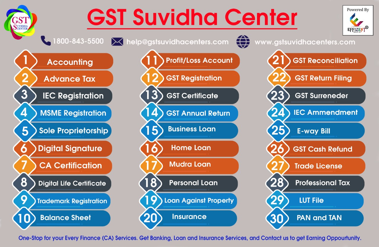 What is GST Suvidha Center